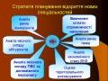 автор: Прокофьєв Є.Г. - асист. каф. теорії та історії педагогіки
